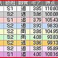写真: a.富山競輪12R