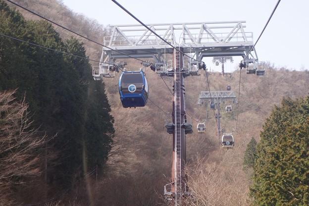 箱根ロープウエイからの景色(1)