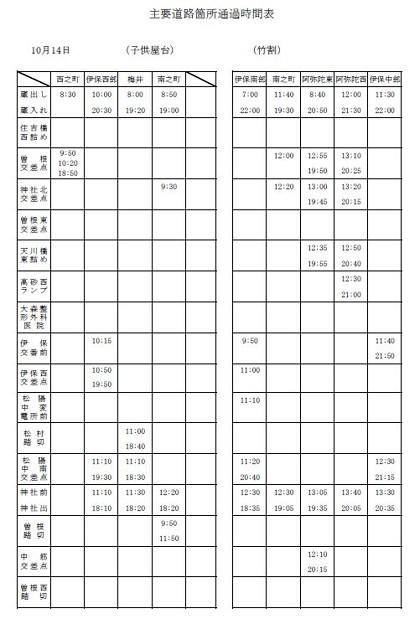 写真: 平成22年度実施要綱町廻り通過予定時間(子供屋台・竹割)14日