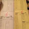 神楽坂すしアカデミー(神楽坂)